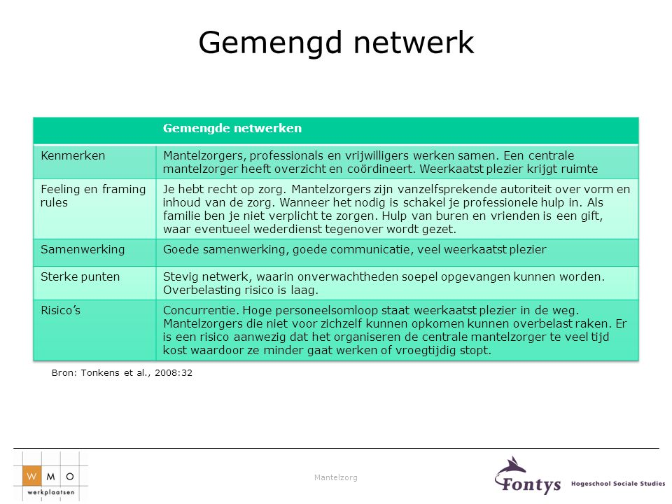 Gemengd netwerk Gemengde netwerken Kenmerken