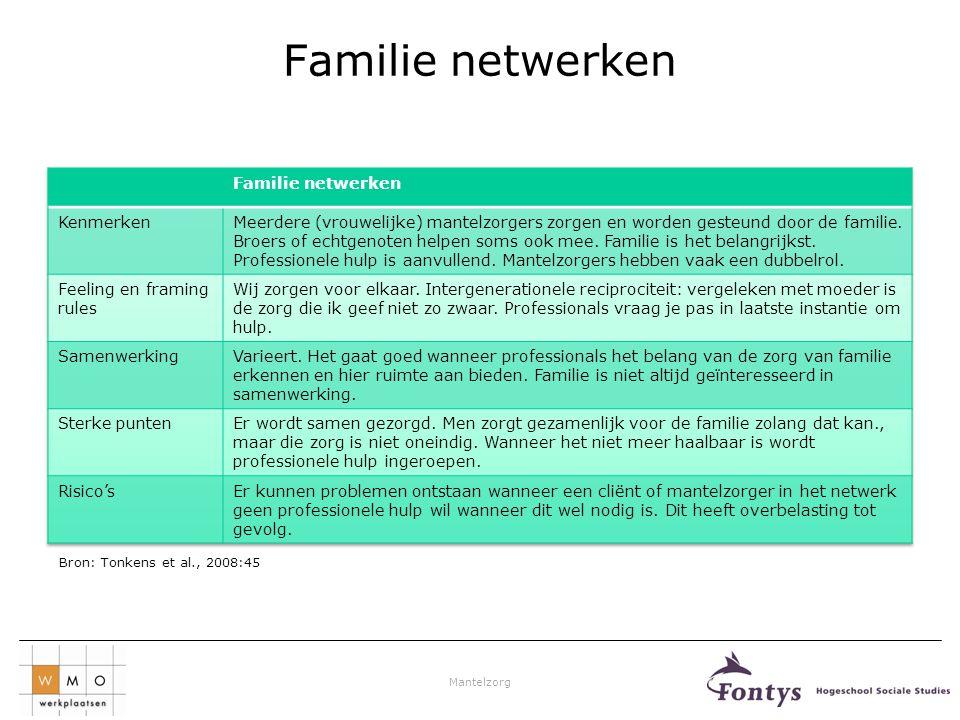 Familie netwerken Familie netwerken Kenmerken