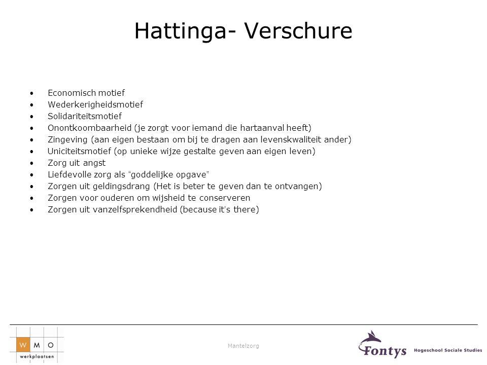 Hattinga- Verschure Economisch motief Wederkerigheidsmotief