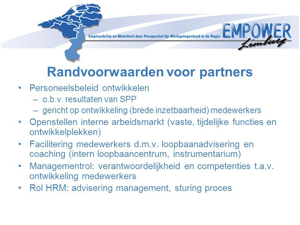 Randvoorwaarden voor partners