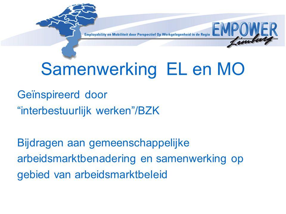 Samenwerking EL en MO Geïnspireerd door interbestuurlijk werken /BZK