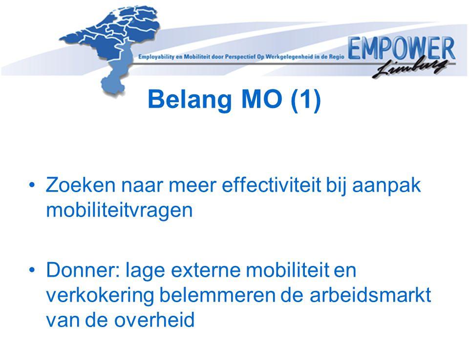 Belang MO (1) Zoeken naar meer effectiviteit bij aanpak mobiliteitvragen.