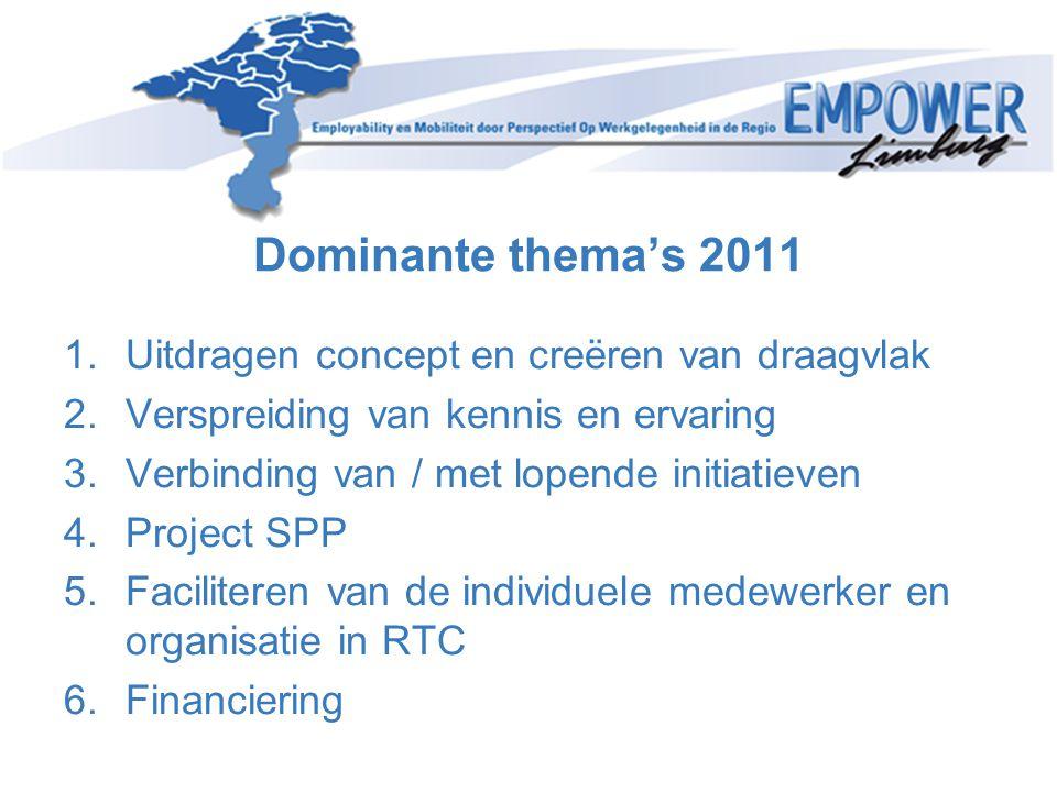 Dominante thema's 2011 Uitdragen concept en creëren van draagvlak