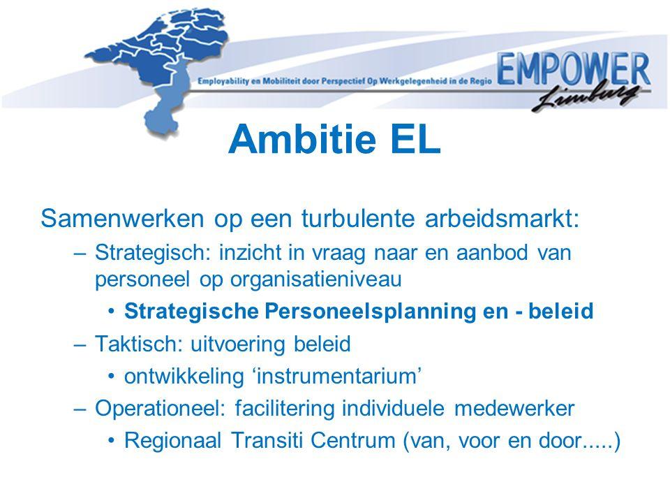 Ambitie EL Samenwerken op een turbulente arbeidsmarkt: