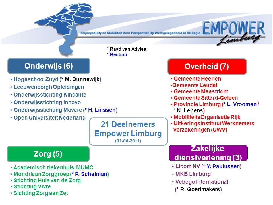 21 Deelnemers Empower Limburg