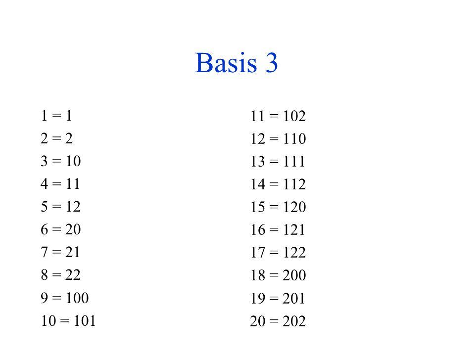 Basis 3 1 = 1 2 = 2 3 = 10 4 = 11 5 = 12 6 = 20 7 = 21 8 = 22 9 = 100 10 = 101