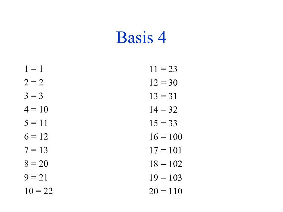 Basis 4 1 = 1 2 = 2 3 = 3 4 = 10 5 = 11 6 = 12 7 = 13 8 = 20 9 = 21 10 = 22