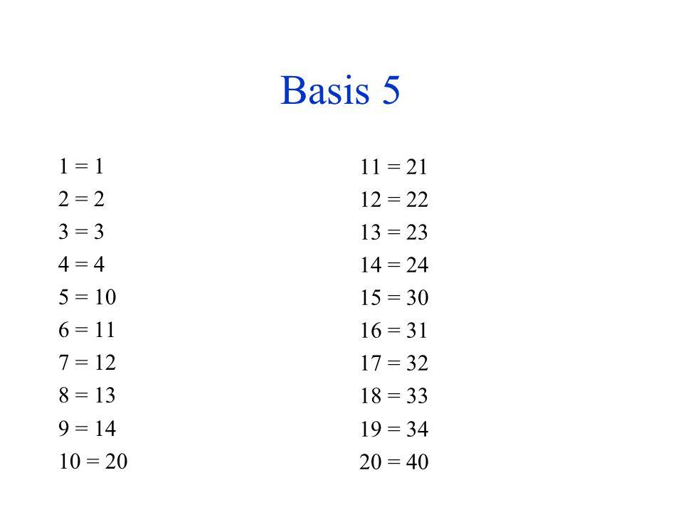 Basis 5 1 = 1 2 = 2 3 = 3 4 = 4 5 = 10 6 = 11 7 = 12 8 = 13 9 = 14 10 = 20