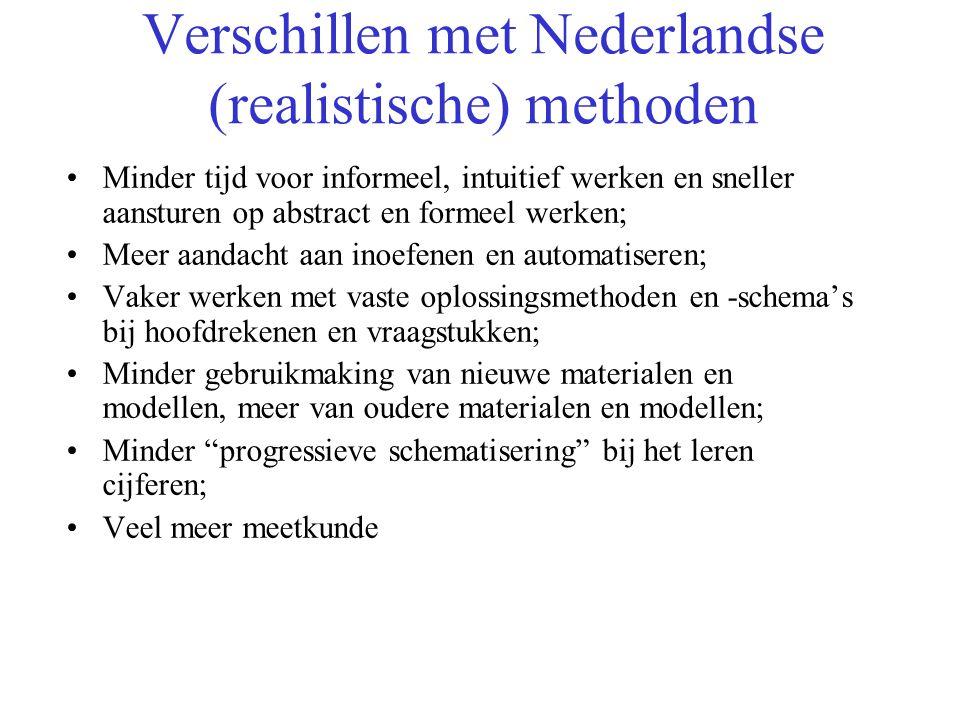 Verschillen met Nederlandse (realistische) methoden