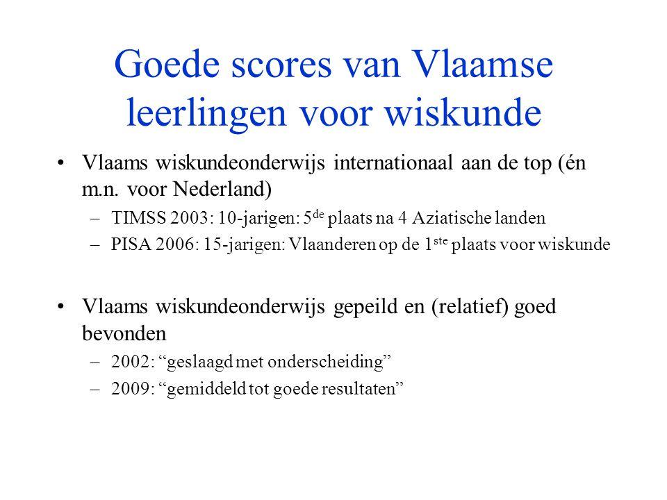 Goede scores van Vlaamse leerlingen voor wiskunde