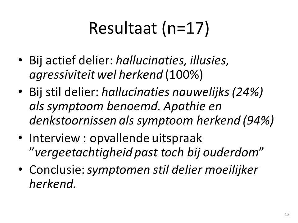 Resultaat (n=17) Bij actief delier: hallucinaties, illusies, agressiviteit wel herkend (100%)