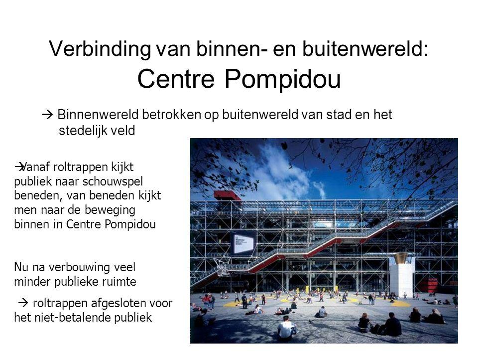 Verbinding van binnen- en buitenwereld: Centre Pompidou