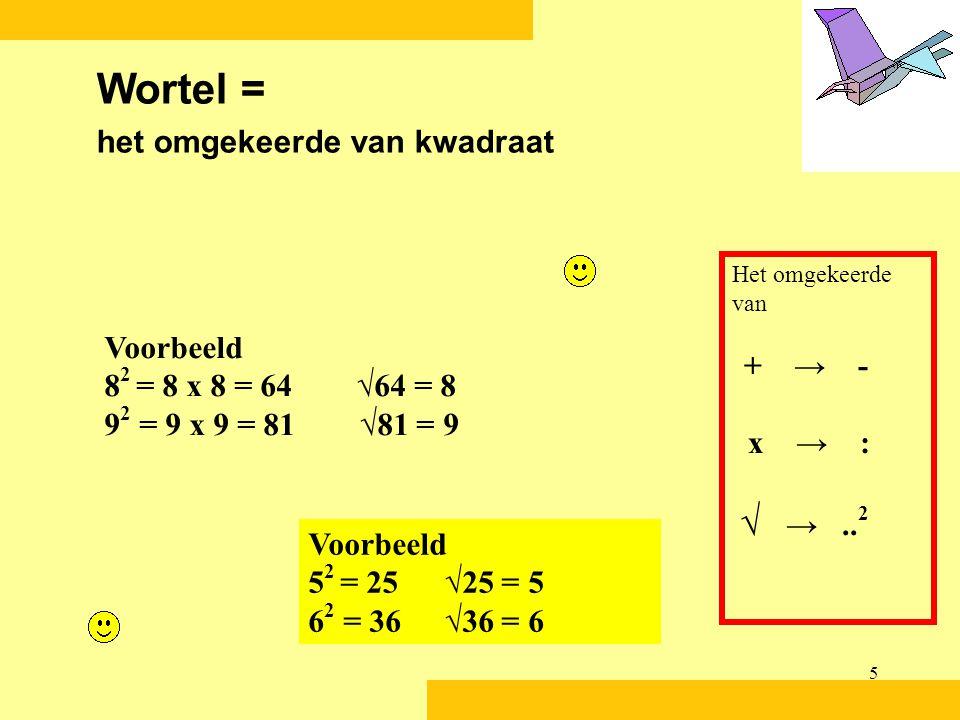 Wortel = het omgekeerde van kwadraat Voorbeeld x → :