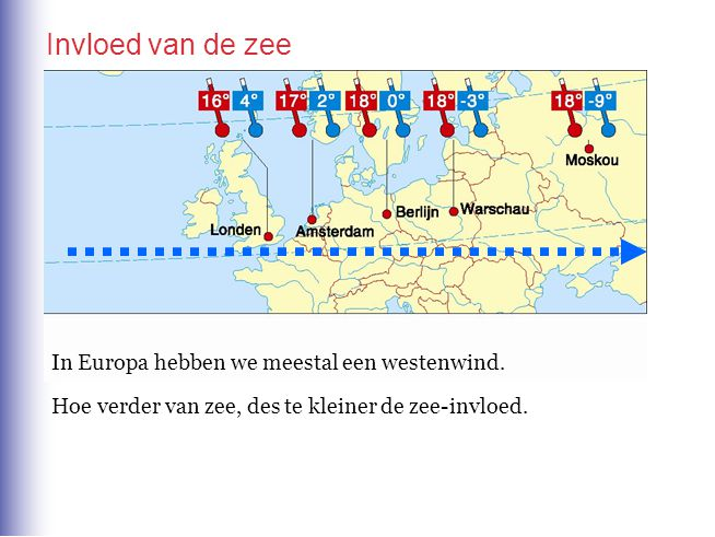 Invloed van de zee In Europa hebben we meestal een westenwind.