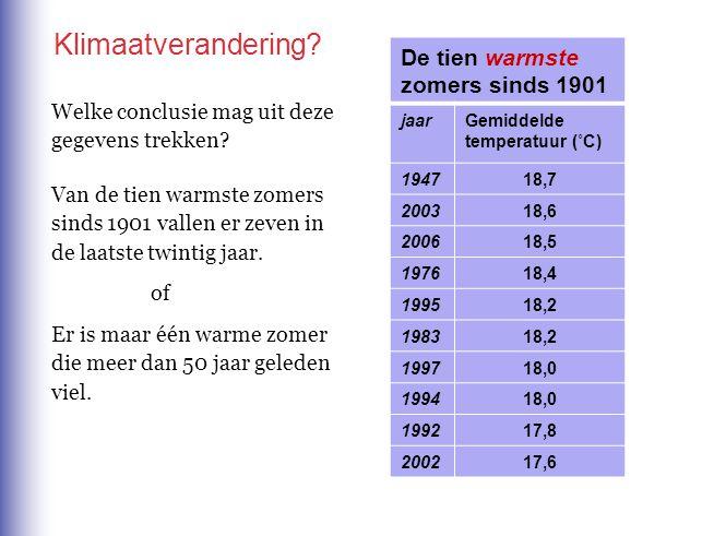 Klimaatverandering De tien warmste zomers sinds 1901
