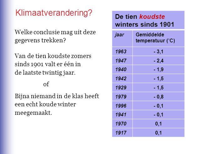 Klimaatverandering De tien koudste winters sinds 1901