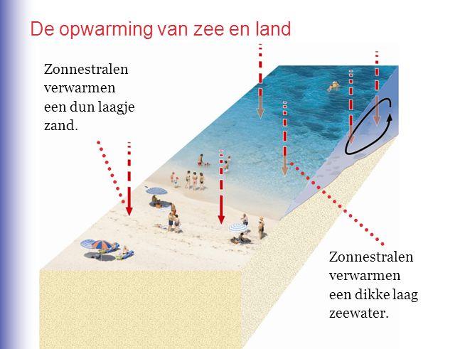 De opwarming van zee en land