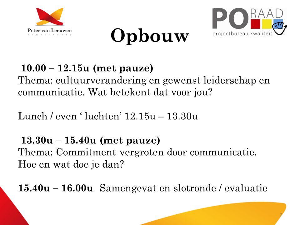 Opbouw 10.00 – 12.15u (met pauze) Thema: cultuurverandering en gewenst leiderschap en communicatie. Wat betekent dat voor jou