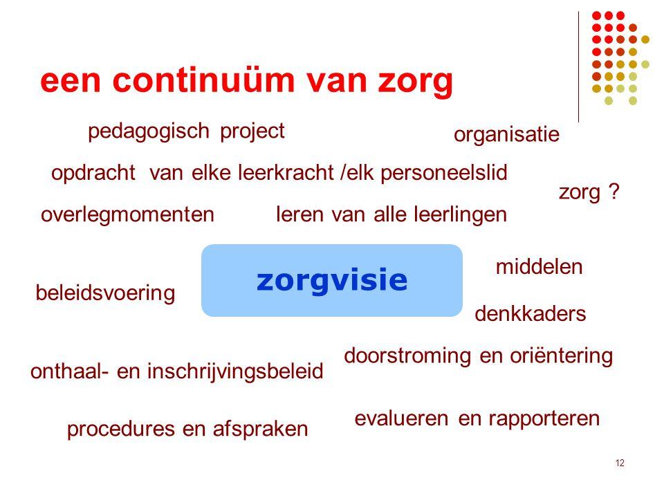 een continuüm van zorg zorgvisie zorg pedagogisch project