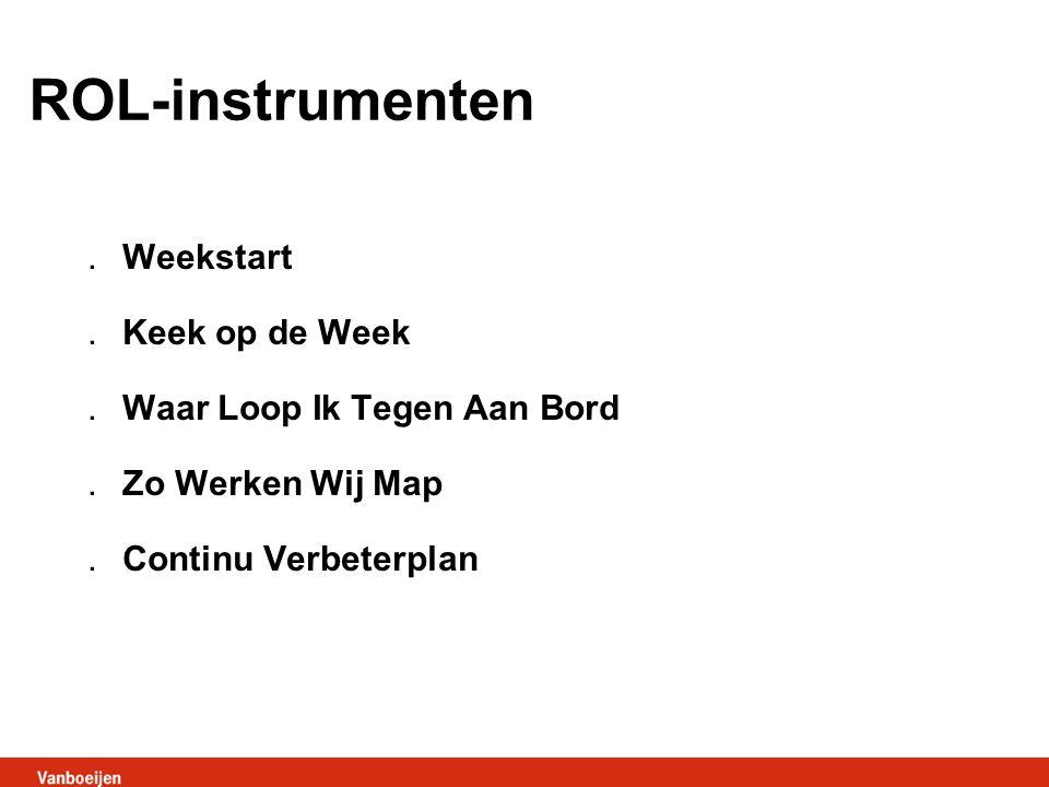 ROL-instrumenten Weekstart Keek op de Week Waar Loop Ik Tegen Aan Bord
