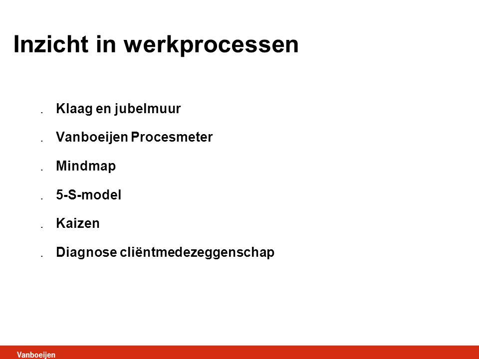 Inzicht in werkprocessen
