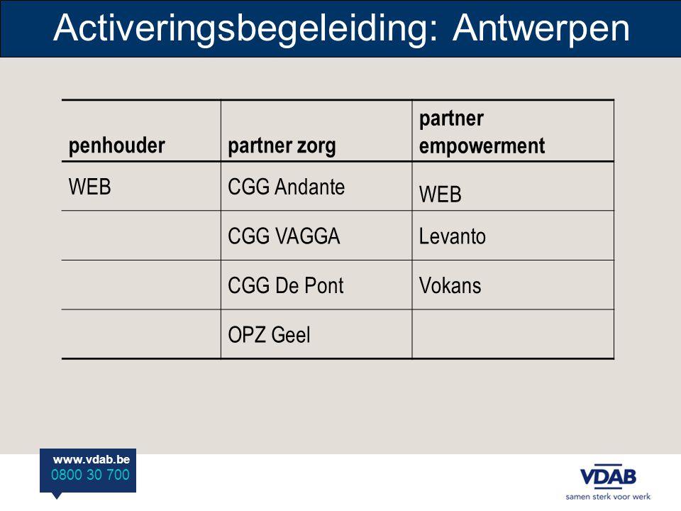 Activeringsbegeleiding: Antwerpen