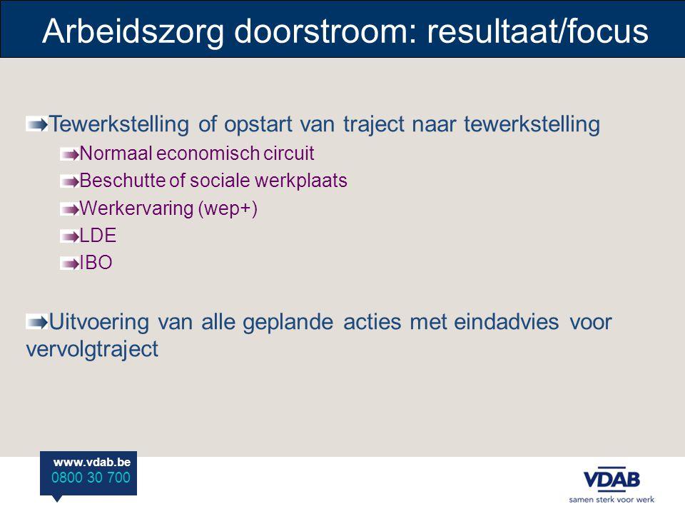 Arbeidszorg doorstroom: resultaat/focus