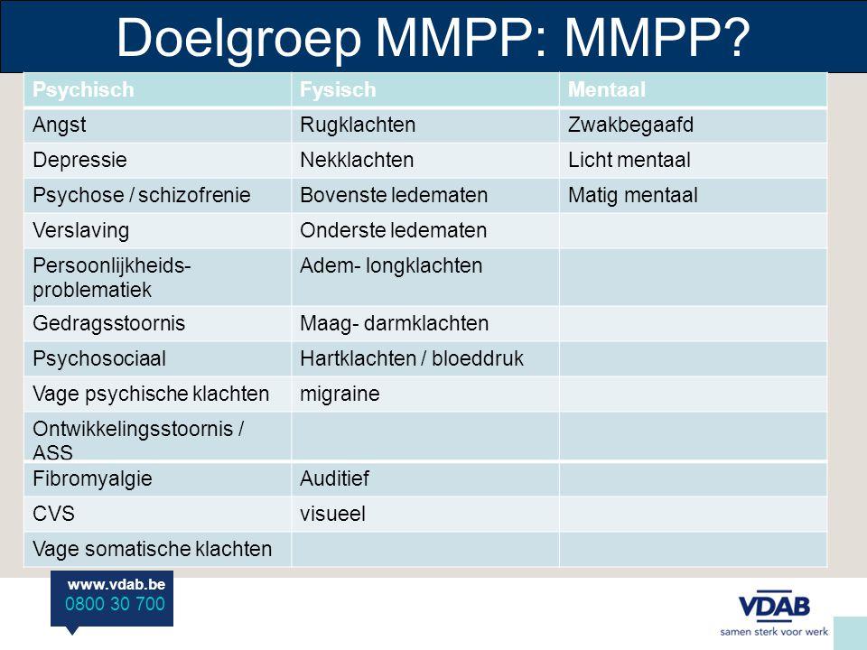 Doelgroep MMPP: MMPP Psychisch Fysisch Mentaal Angst Rugklachten