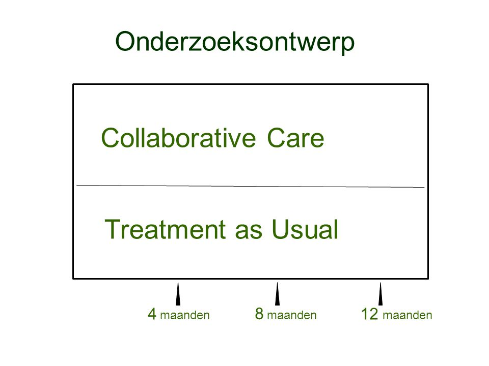 Onderzoeksontwerp Collaborative Care Treatment as Usual 4 maanden