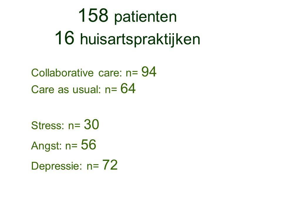 158 patienten 16 huisartspraktijken
