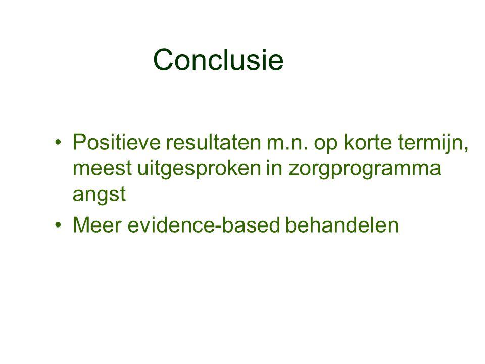 Conclusie Positieve resultaten m.n. op korte termijn, meest uitgesproken in zorgprogramma angst. Meer evidence-based behandelen.