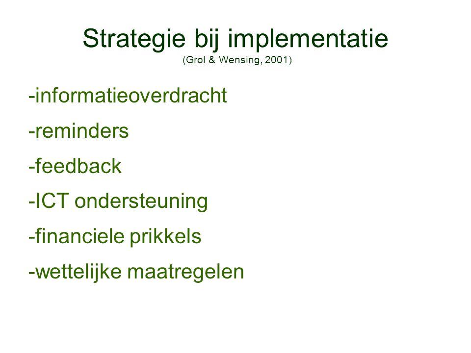 Strategie bij implementatie (Grol & Wensing, 2001)