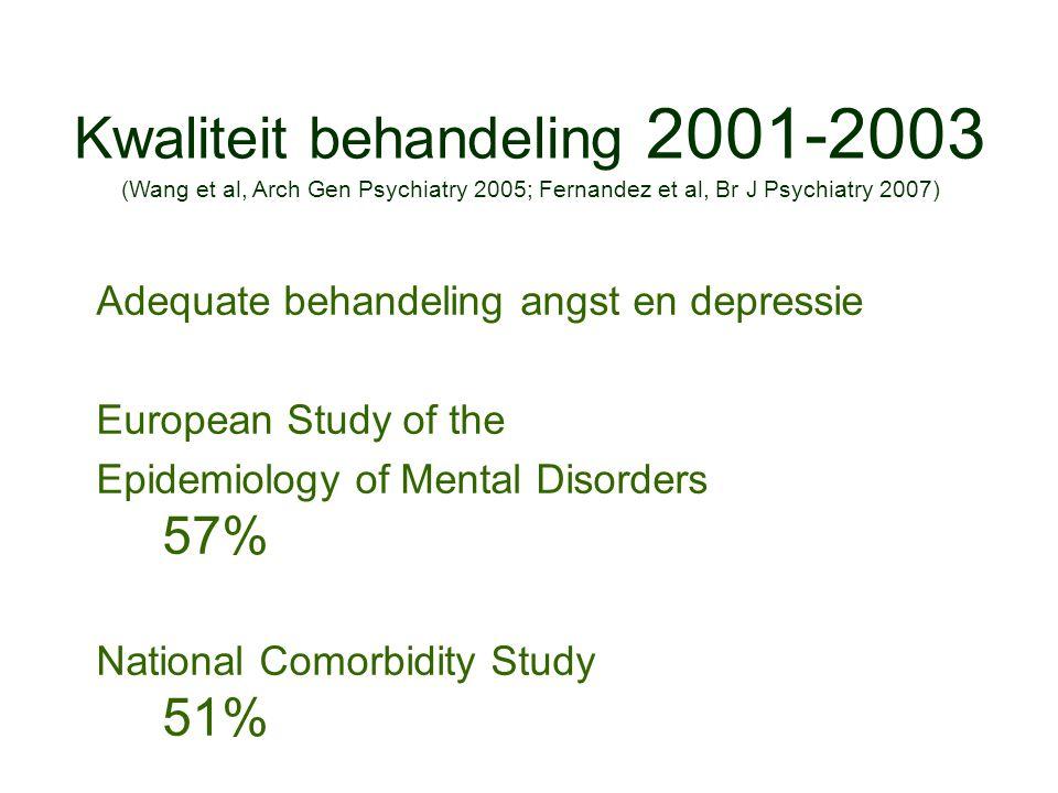 Kwaliteit behandeling 2001-2003 (Wang et al, Arch Gen Psychiatry 2005; Fernandez et al, Br J Psychiatry 2007)