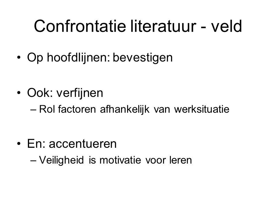 Confrontatie literatuur - veld