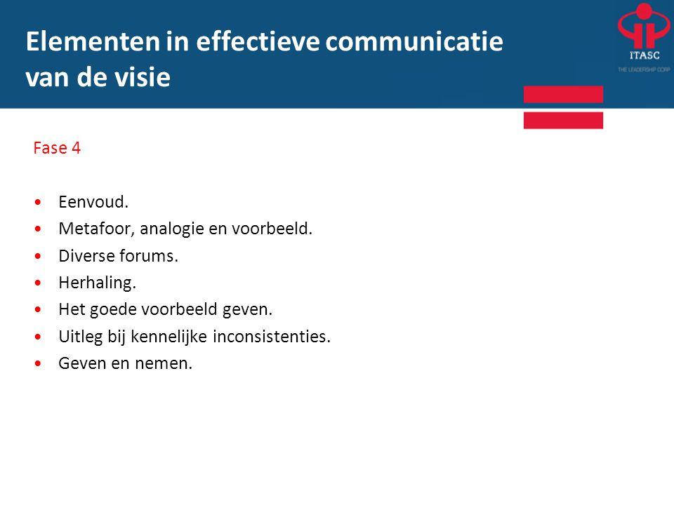 Elementen in effectieve communicatie van de visie