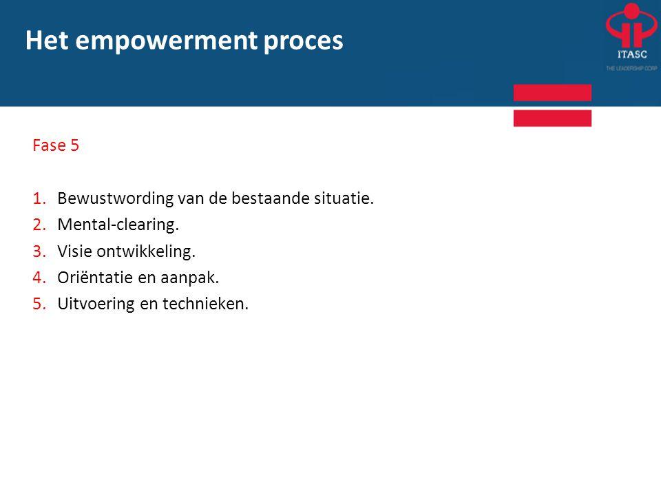 Het empowerment proces