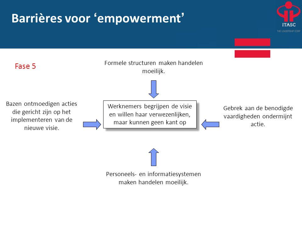 Barrières voor 'empowerment'