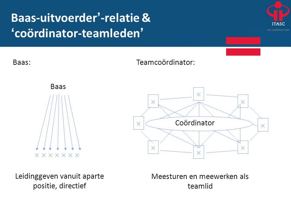 Baas-uitvoerder'-relatie & 'coördinator-teamleden'
