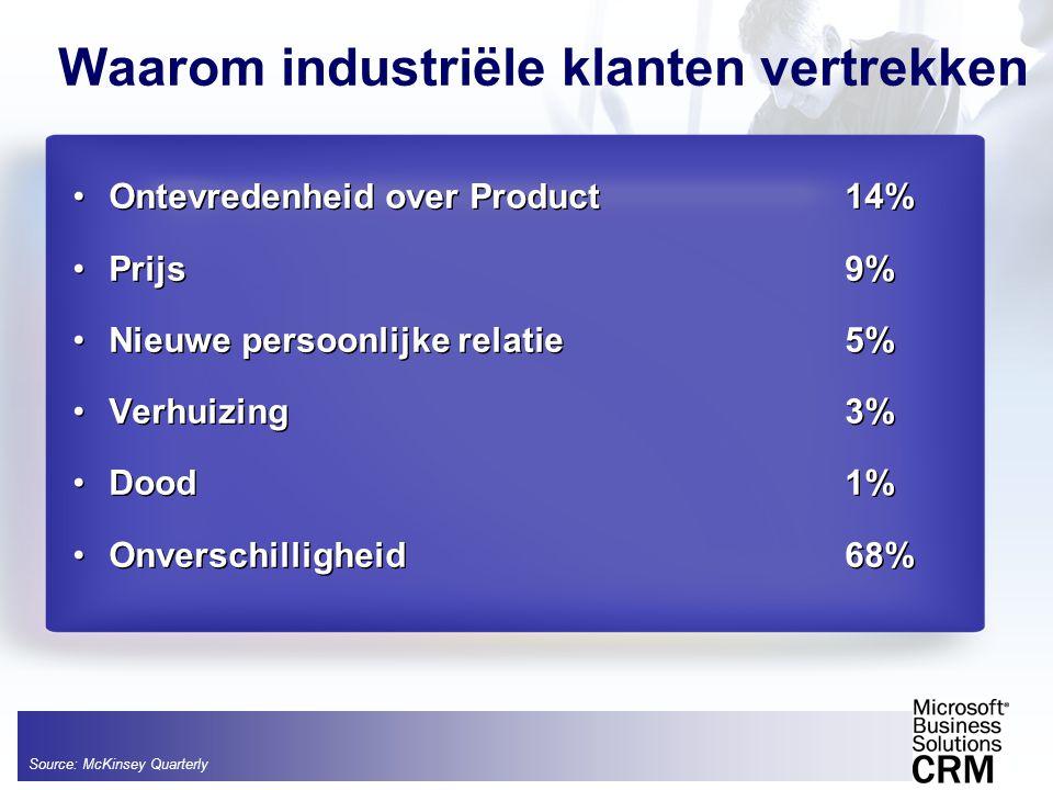 Waarom industriële klanten vertrekken