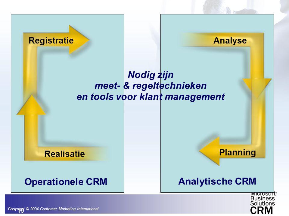 Nodig zijn meet- & regeltechnieken en tools voor klant management