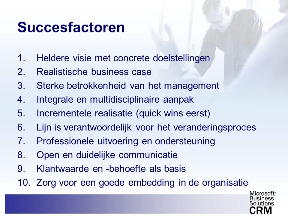 Succesfactoren Heldere visie met concrete doelstellingen