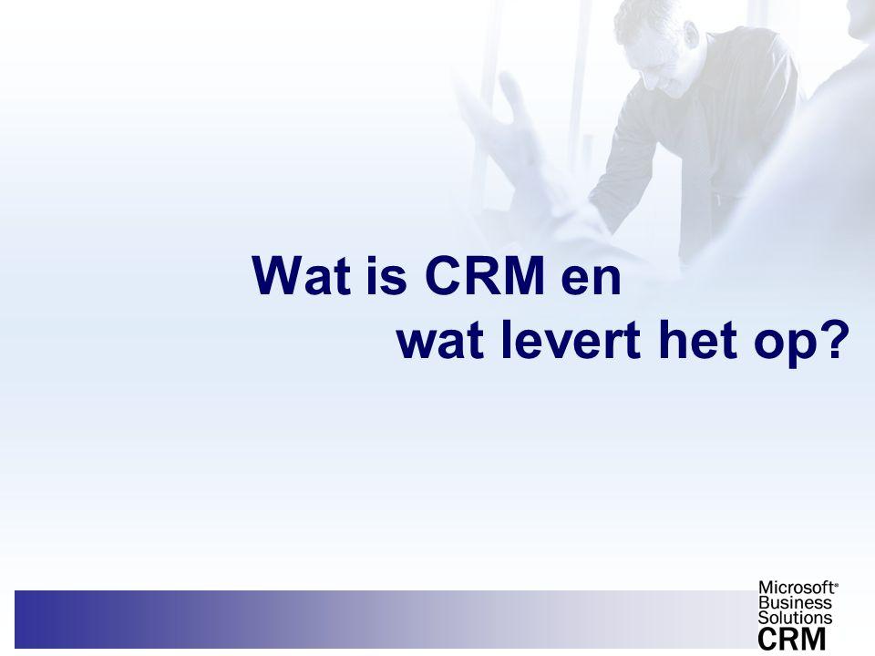Wat is CRM en wat levert het op