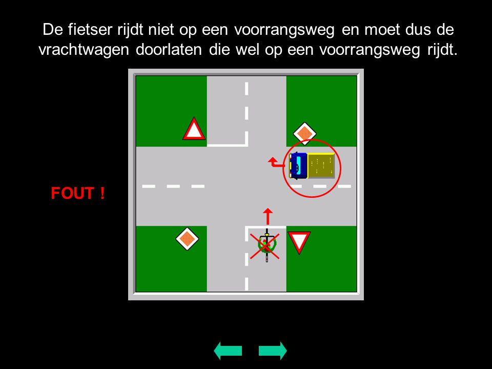 De fietser rijdt niet op een voorrangsweg en moet dus de vrachtwagen doorlaten die wel op een voorrangsweg rijdt.