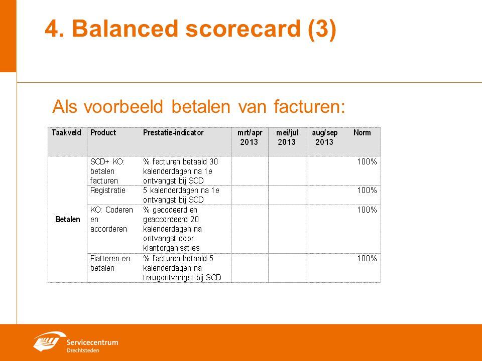 4. Balanced scorecard (3) Als voorbeeld betalen van facturen: