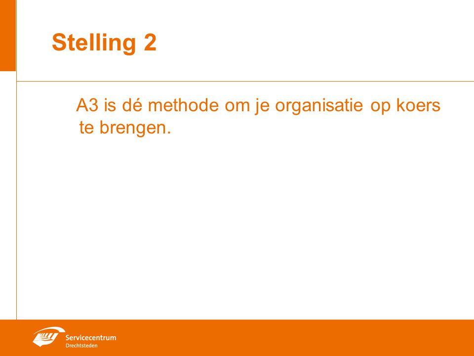 Stelling 2 A3 is dé methode om je organisatie op koers te brengen.