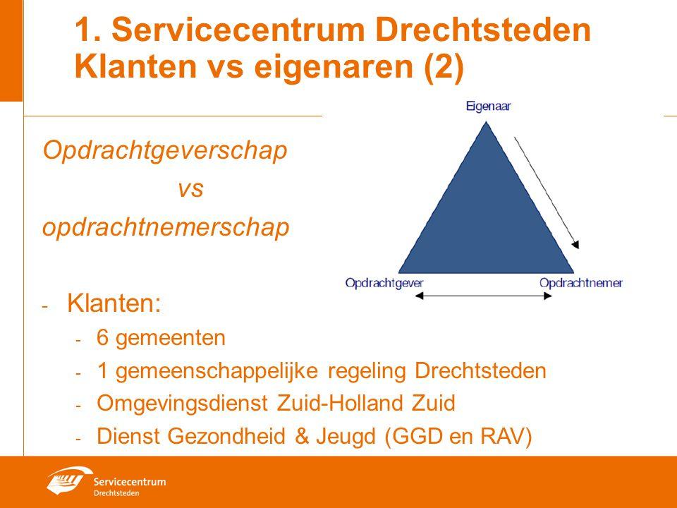 1. Servicecentrum Drechtsteden Klanten vs eigenaren (2)