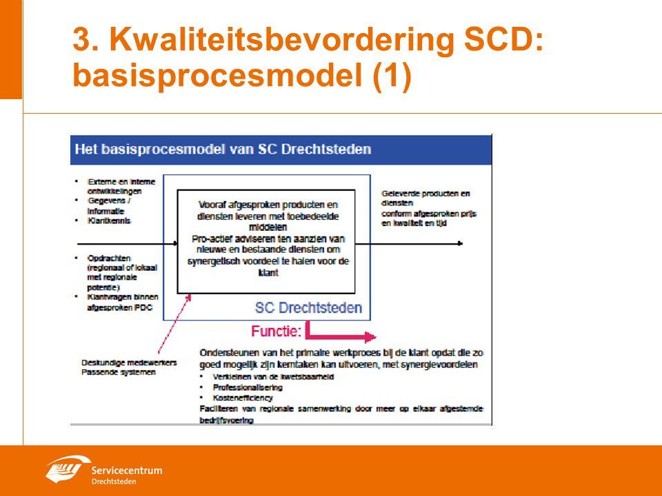 3. Kwaliteitsbevordering SCD: basisprocesmodel (1)