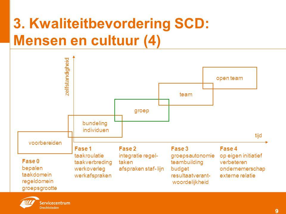 3. Kwaliteitbevordering SCD: Mensen en cultuur (4)