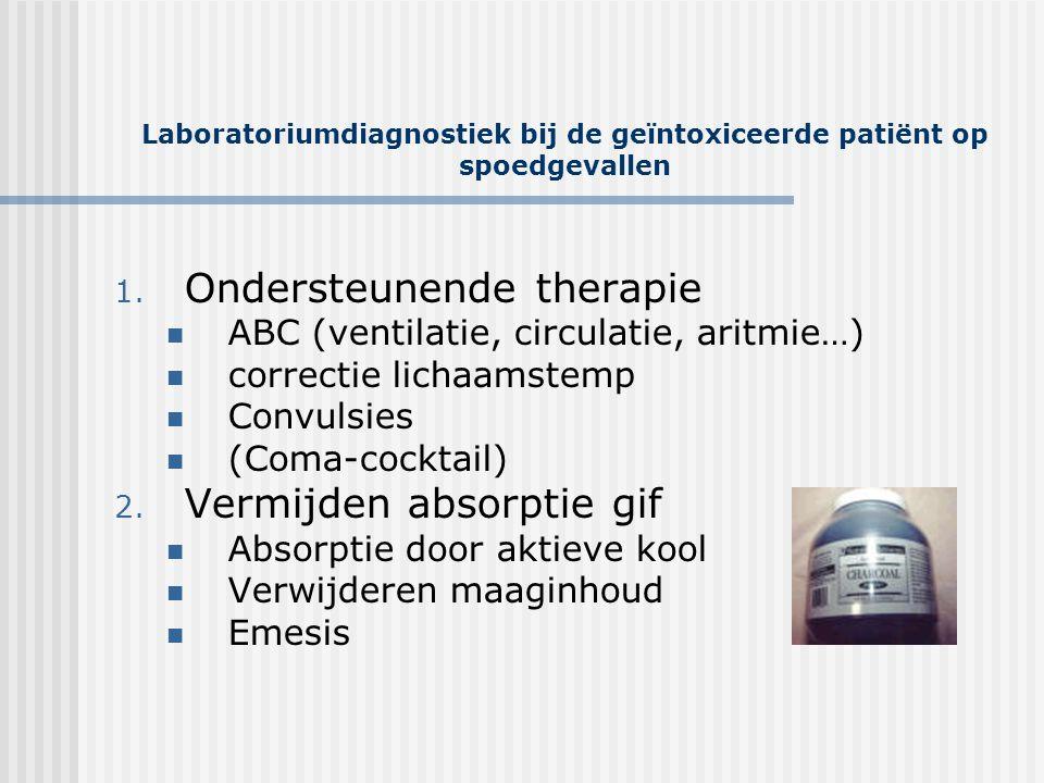 Laboratoriumdiagnostiek bij de geïntoxiceerde patiënt op spoedgevallen