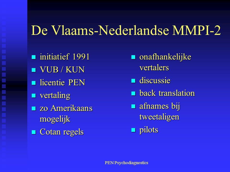 De Vlaams-Nederlandse MMPI-2